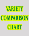 Yard Long Bean Comparison Chart